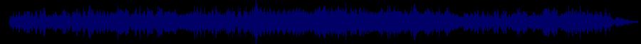 waveform of track #77216