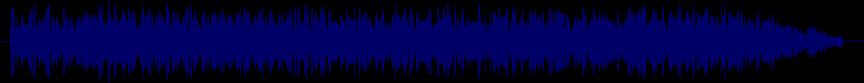 waveform of track #77219