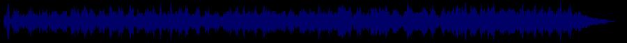 waveform of track #77224