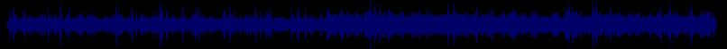 waveform of track #77266