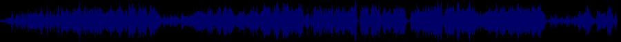 waveform of track #77270