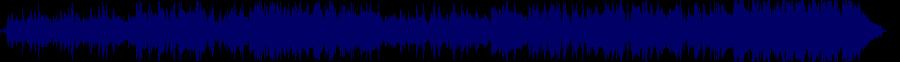 waveform of track #77298