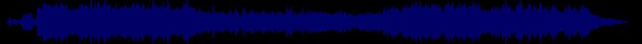 waveform of track #77319