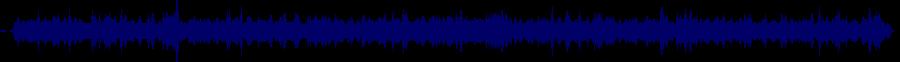 waveform of track #77331