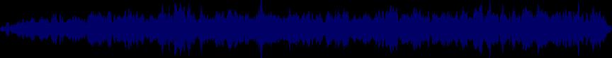 waveform of track #77372