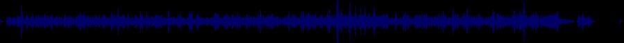 waveform of track #77408