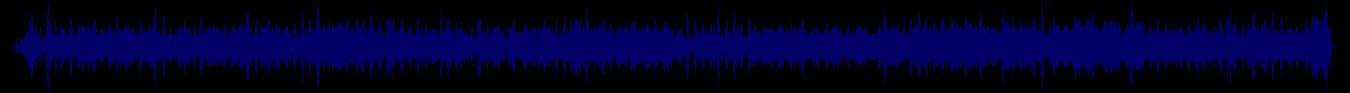 waveform of track #77434