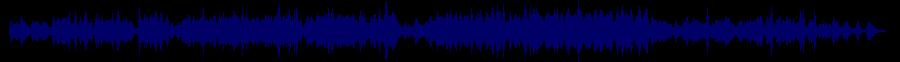 waveform of track #77519