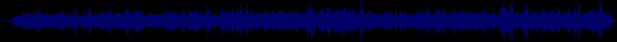 waveform of track #77521