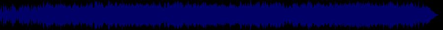waveform of track #77522