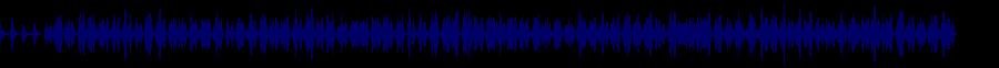 waveform of track #77567