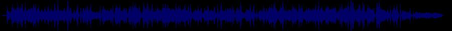 waveform of track #77577