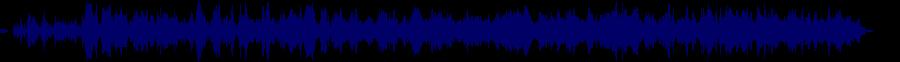 waveform of track #77601