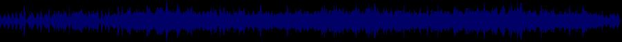 waveform of track #77639