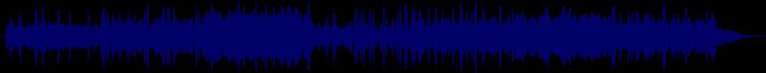 waveform of track #77697