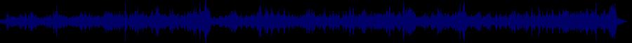 waveform of track #77743