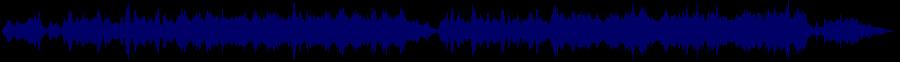 waveform of track #77782