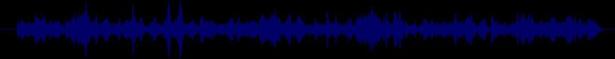 waveform of track #77798