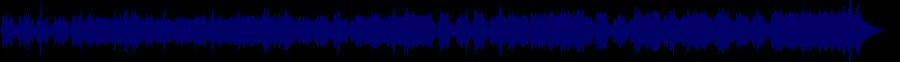 waveform of track #77801