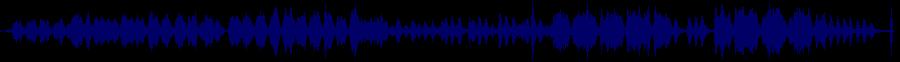 waveform of track #77812