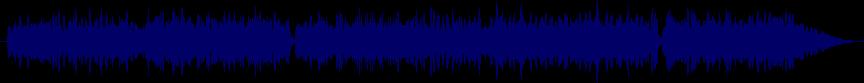 waveform of track #77835