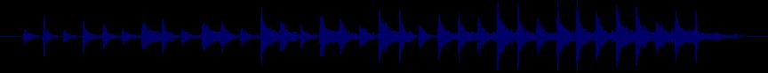 waveform of track #77855