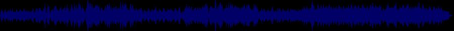 waveform of track #77871