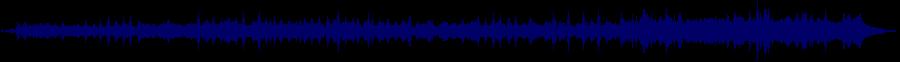 waveform of track #77921