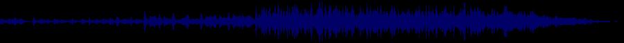 waveform of track #77925
