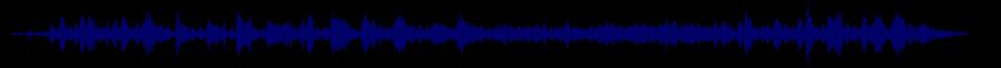 waveform of track #77928