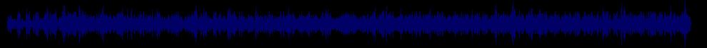 waveform of track #77970