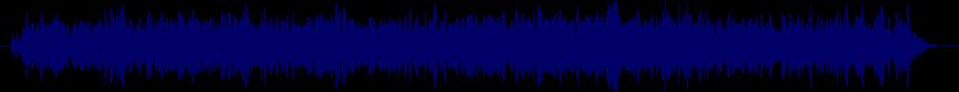waveform of track #7801