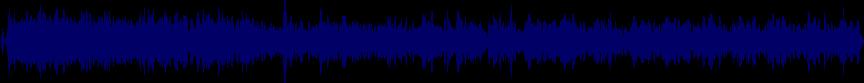 waveform of track #7821