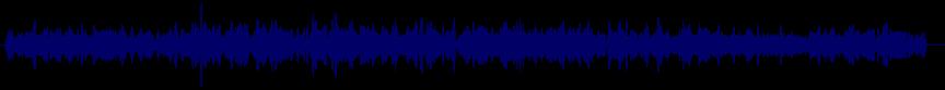 waveform of track #7830