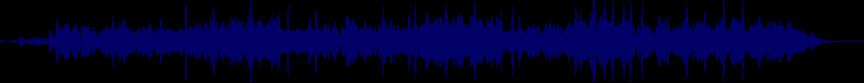 waveform of track #7833