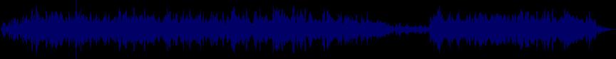 waveform of track #7839