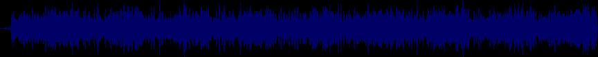 waveform of track #7845