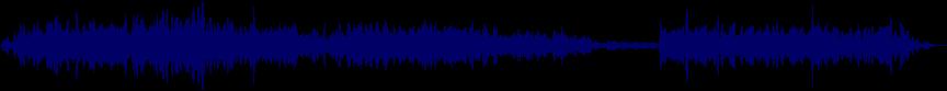 waveform of track #7846