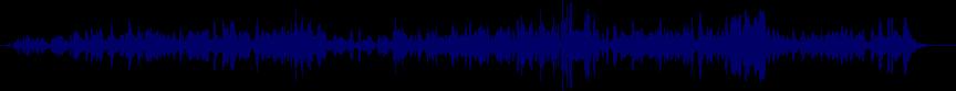 waveform of track #7848