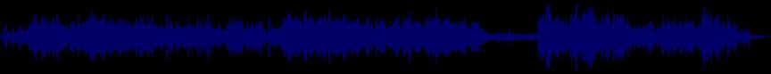 waveform of track #7850