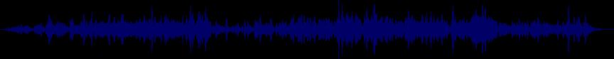 waveform of track #7855