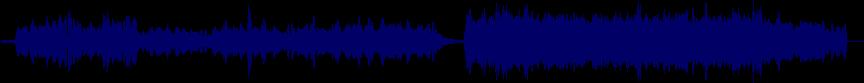 waveform of track #7860
