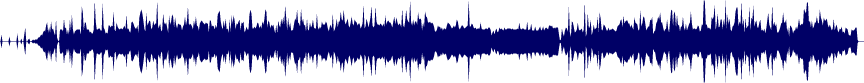 waveform of track #7861