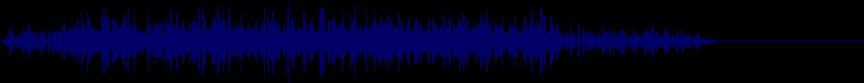 waveform of track #7862