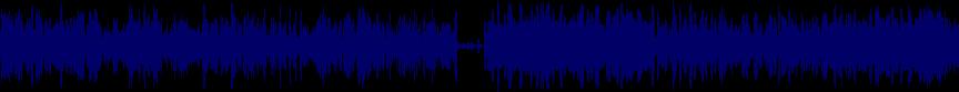 waveform of track #7870