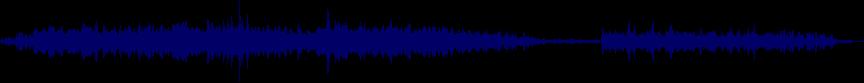 waveform of track #7877