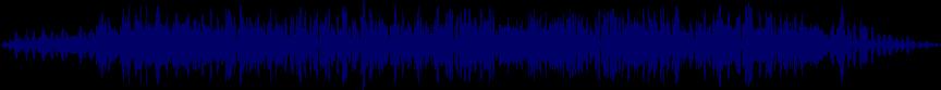 waveform of track #7880
