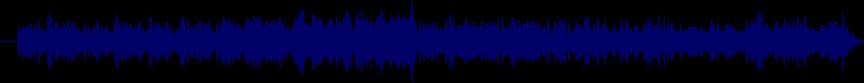 waveform of track #7886