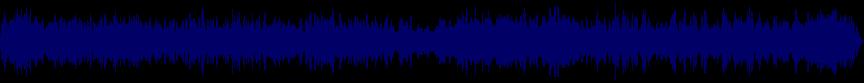waveform of track #7888