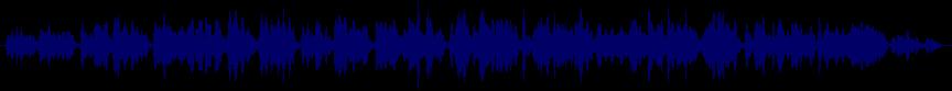 waveform of track #7894